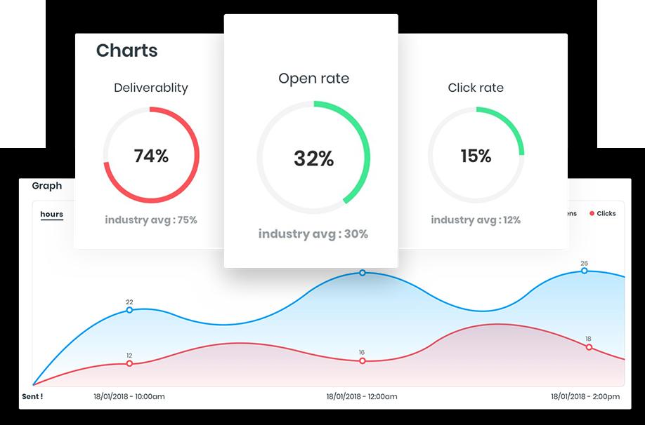 Email plugin statistics
